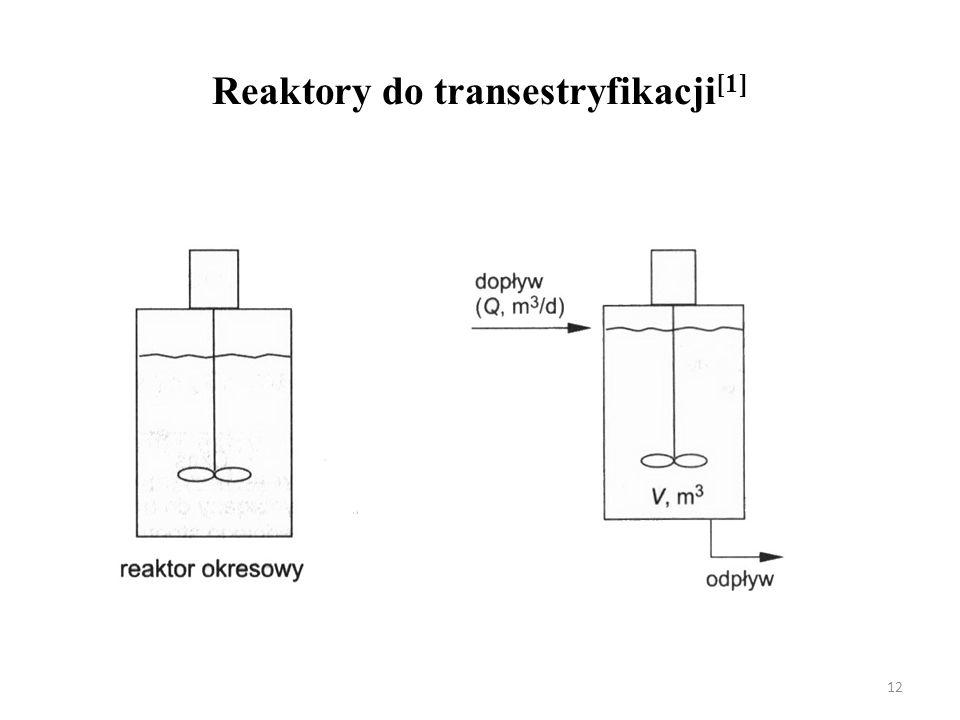 Reaktory do transestryfikacji[1]
